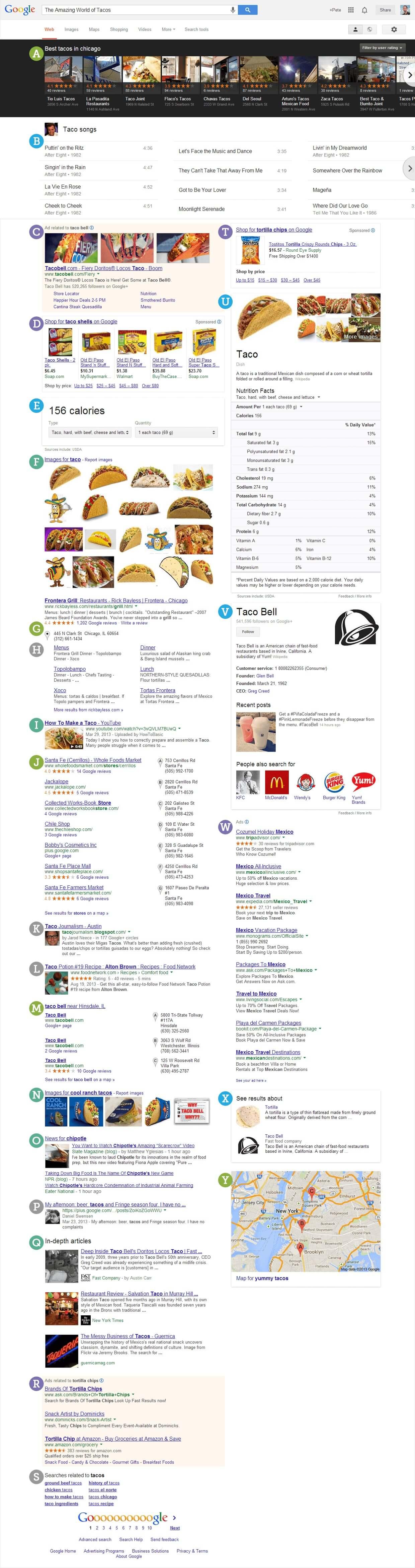 Bestandteile Google Suchergebnisse