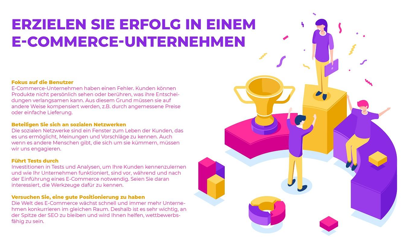 E-Commerce Fakten