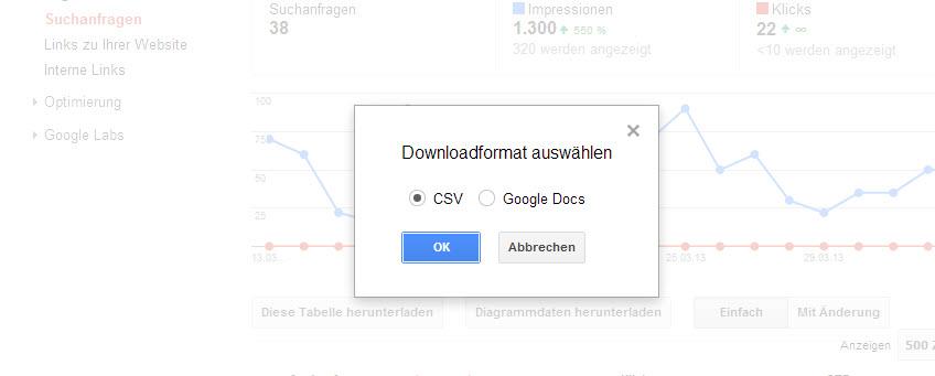 Google Webmaster Tools Suchanfragen