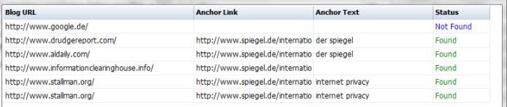 Scrapebox Link Checker