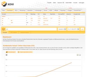 XOVI Dashboard