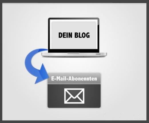 Ziel eines Blogs
